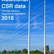 Additional CSR data 2018