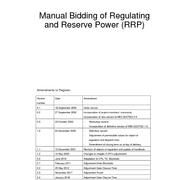 Manual for offering regulating and reserve capacity